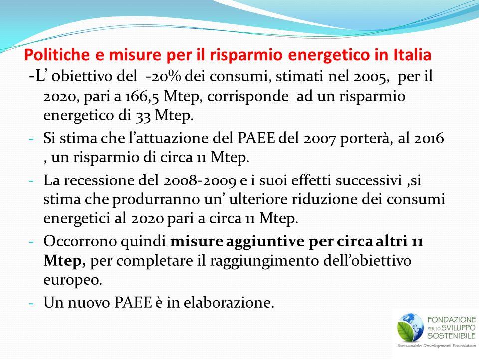 Politiche e misure per il risparmio energetico in Italia -L o biettivo del -20% dei consumi, stimati nel 2005, per il 2020, pari a 166,5 Mtep, corrisp