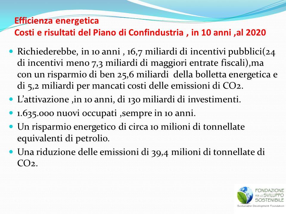Efficienza energetica Costi e risultati del Piano di Confindustria, in 10 anni,al 2020 Richiederebbe, in 10 anni, 16,7 miliardi di incentivi pubblici(