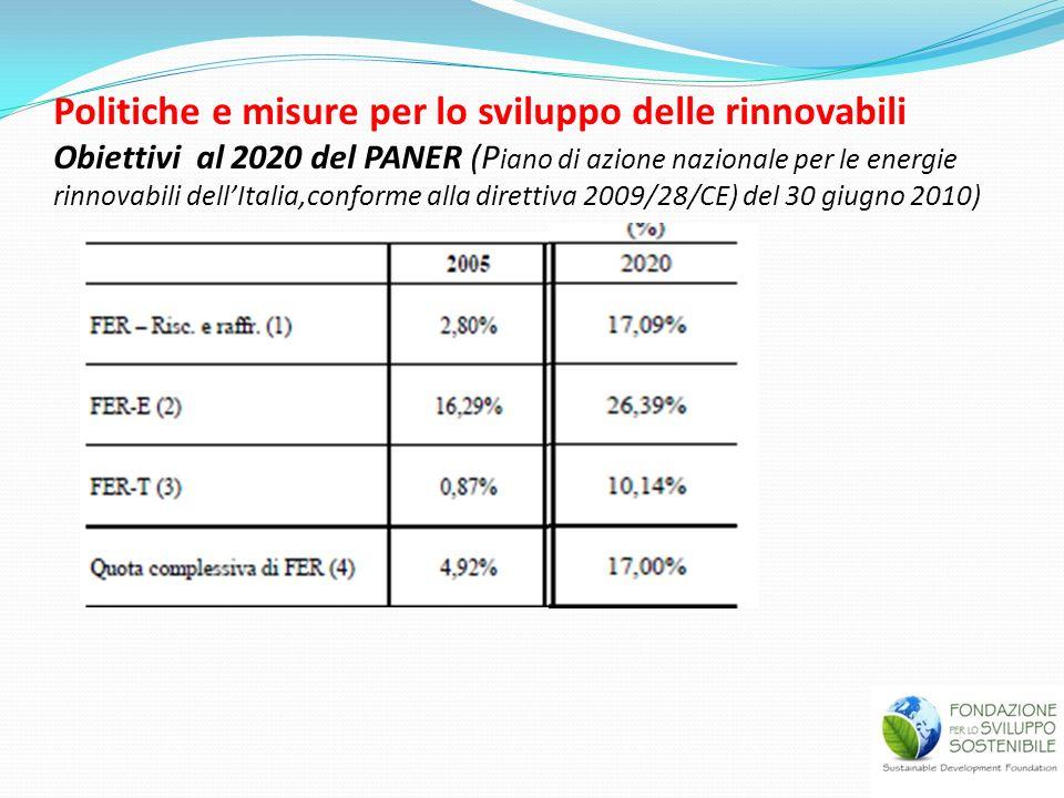 Politiche e misure per lo sviluppo delle rinnovabili Obiettivi al 2020 del PANER (P iano di azione nazionale per le energie rinnovabili dellItalia,con