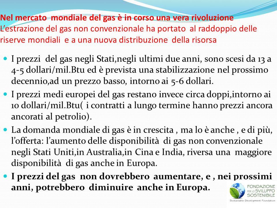 Nel mercato mondiale del gas è in corso una vera rivoluzione Lestrazione del gas non convenzionale ha portato al raddoppio delle riserve mondiali e a