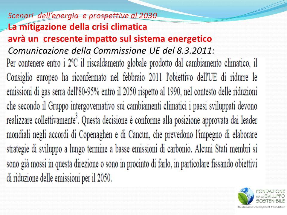 Il pacchetto europeo 20-20-20 ha già definito il quadro energetico nazionale al 2020 Livelli di gas Effetto serra Consumo Energia Rinnovabili nel Mix di energia -20% 100% +20%