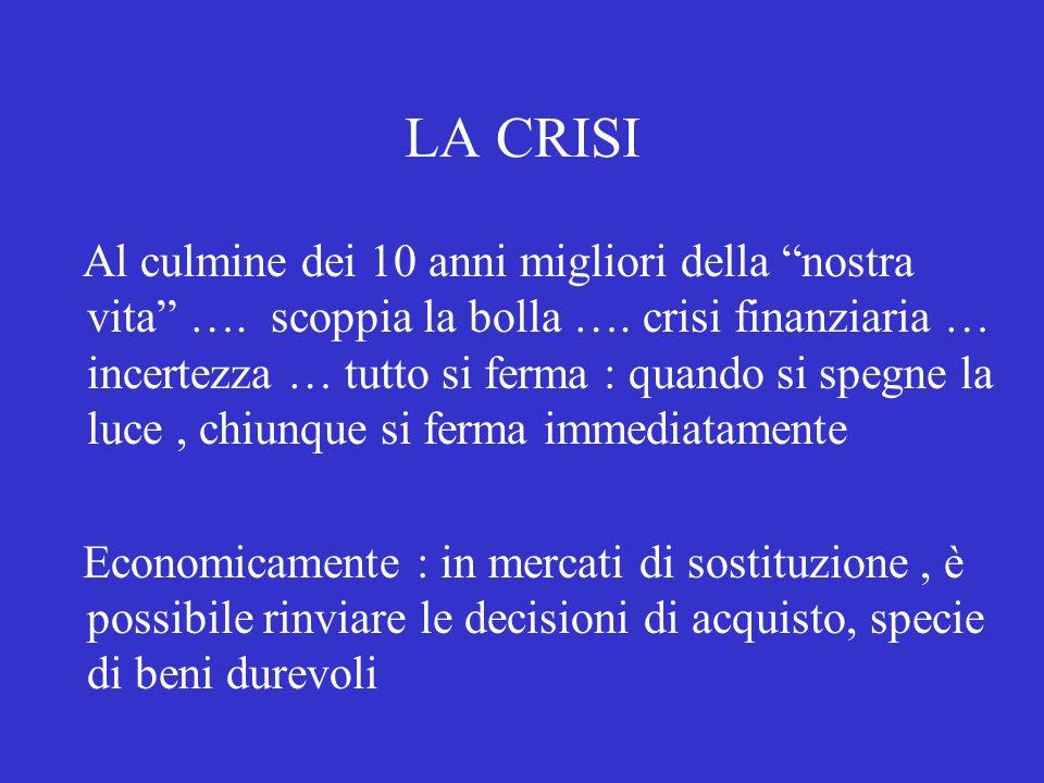 Prevedere la crisi .