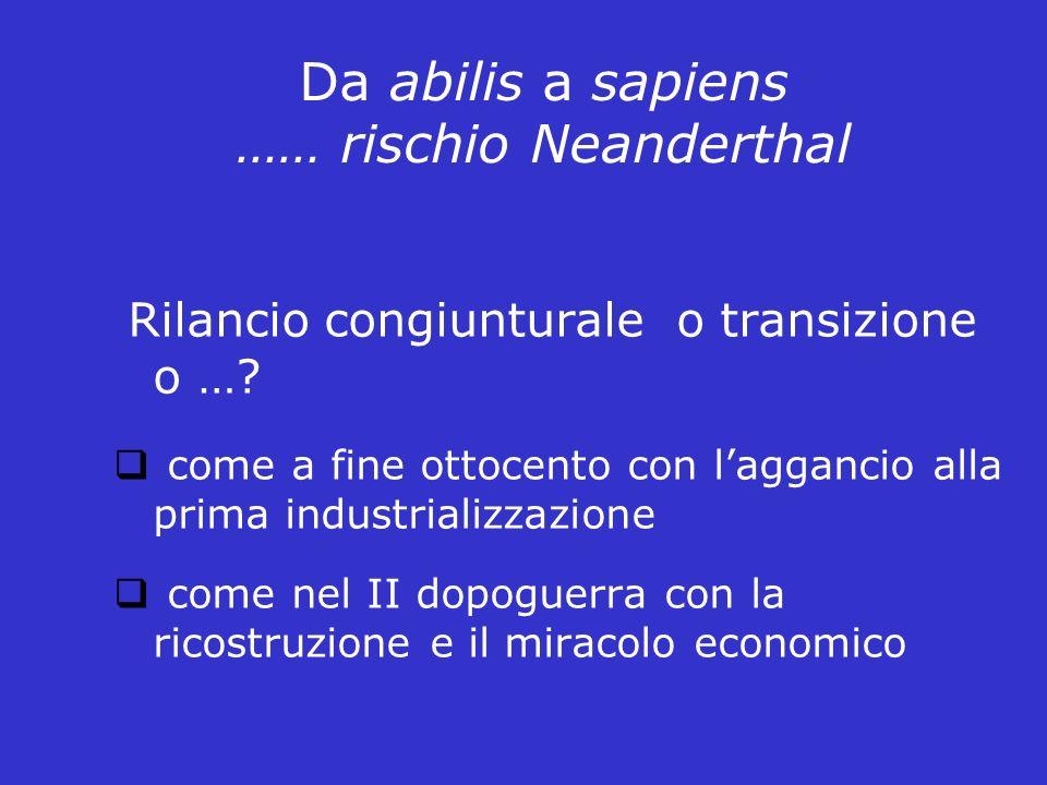 Fasi del Capitalismo in Italia STORICO : A gnelli, Pirelli, Ansaldo, Olivetti, Marzotto, … PP.SS : IRI, ENI, EFIM, ENEL, FF.SS, …..