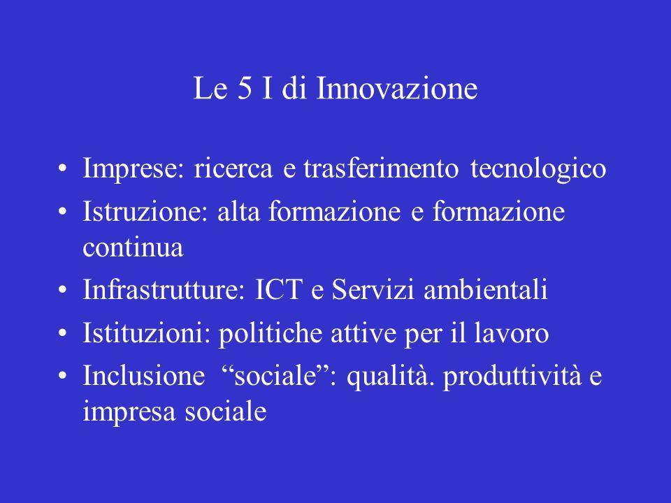 Per saperne di più www.noi-italia.istat.it