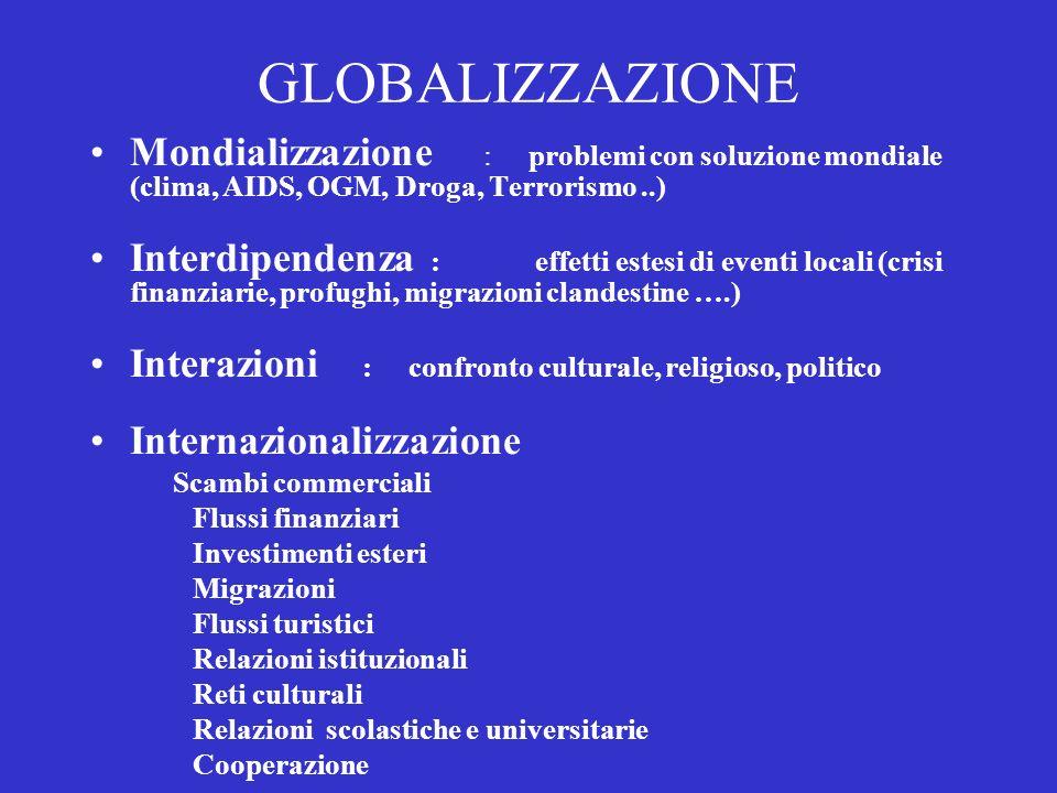 CAUSE E CONDIZIONI DI GLOBALIZZAZIONE Economie di scala Tecnologie dellinformazione e dei trasporti Apertura commerciale, liberalizzazione di scambi commerciali e flussi finanziari
