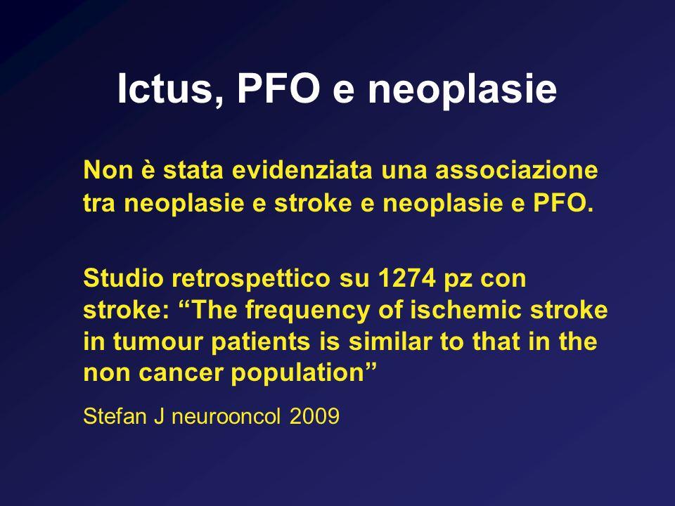 Ictus, PFO e neoplasie Non è stata evidenziata una associazione tra neoplasie e stroke e neoplasie e PFO. Studio retrospettico su 1274 pz con stroke: