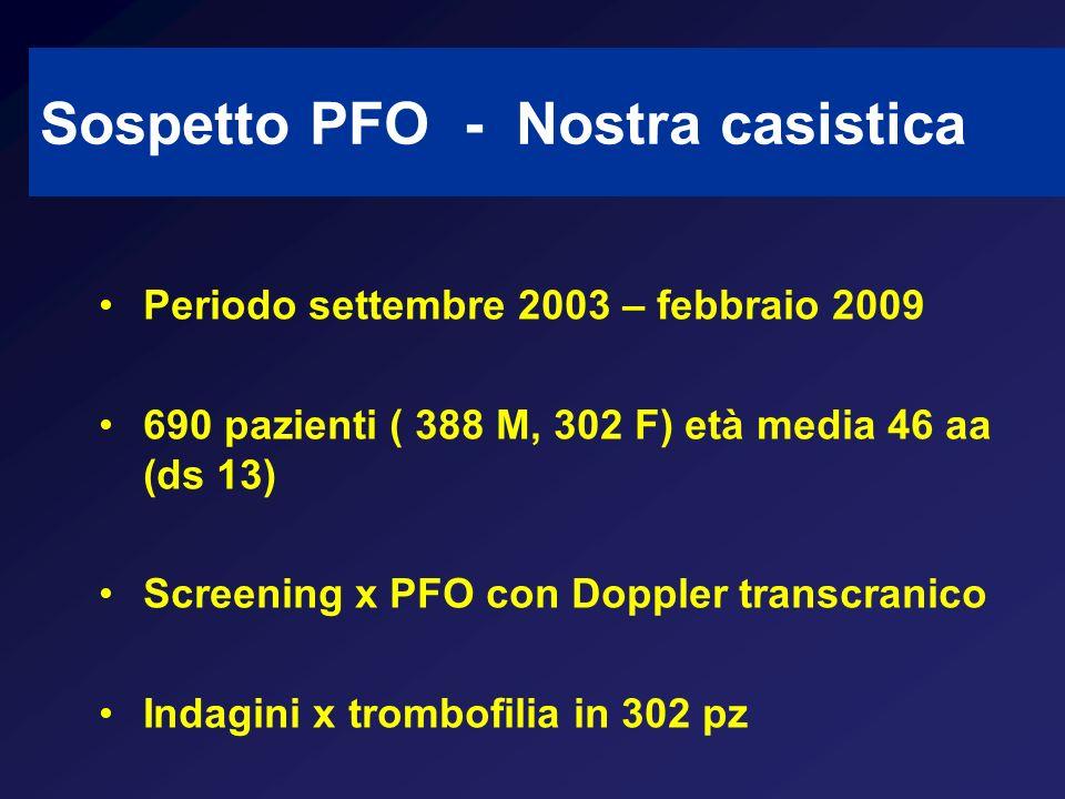 Sospetto PFO - Nostra casistica Periodo settembre 2003 – febbraio 2009 690 pazienti ( 388 M, 302 F) età media 46 aa (ds 13) Screening x PFO con Dopple