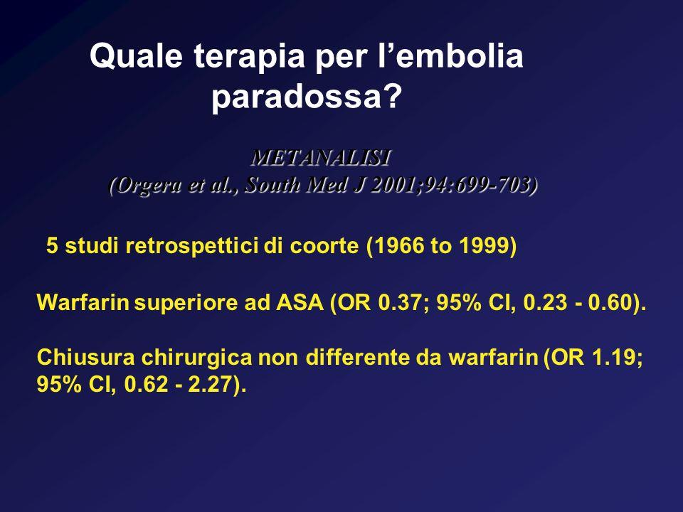 METANALISI (Orgera et al., South Med J 2001;94:699-703) 5 studi retrospettici di coorte (1966 to 1999) Warfarin superiore ad ASA (OR 0.37; 95% CI, 0.2