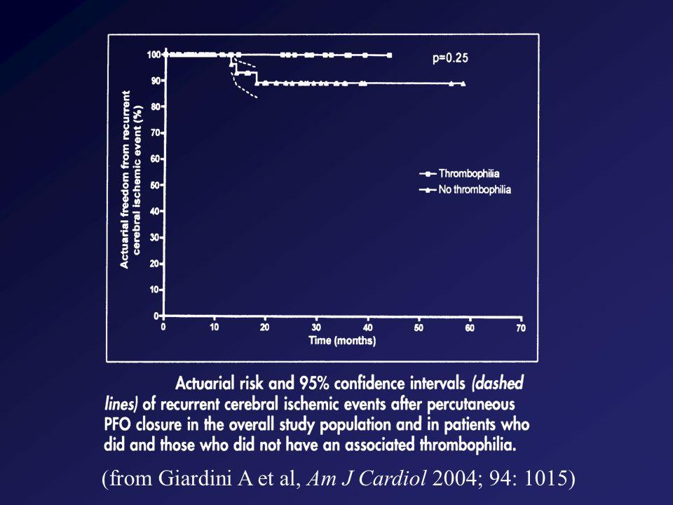 (from Giardini A et al, Am J Cardiol 2004; 94: 1015)