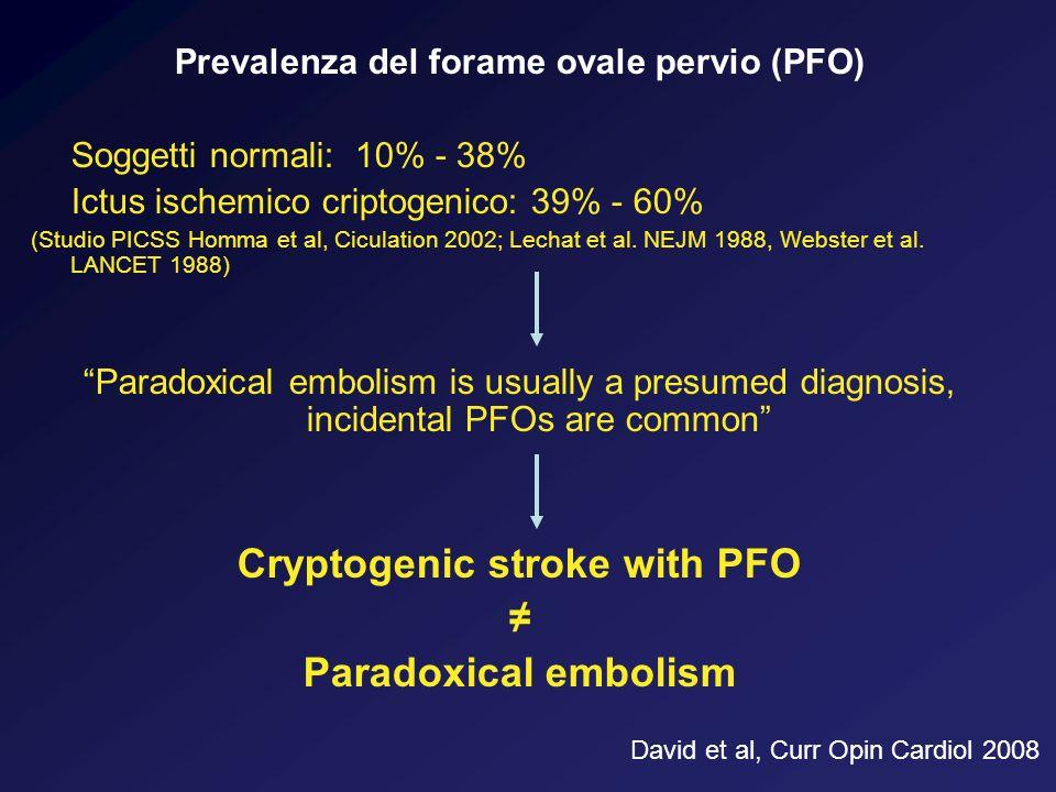Prevalenza del forame ovale pervio (PFO) Soggetti normali: 10% - 38% Ictus ischemico criptogenico: 39% - 60% (Studio PICSS Homma et al, Ciculation 200