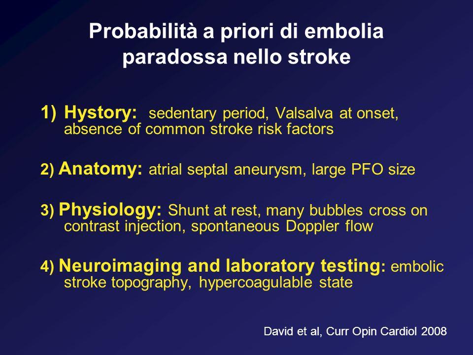 Probabilità a priori di embolia paradossa nello stroke 1)Hystory: sedentary period, Valsalva at onset, absence of common stroke risk factors 2) Anatom
