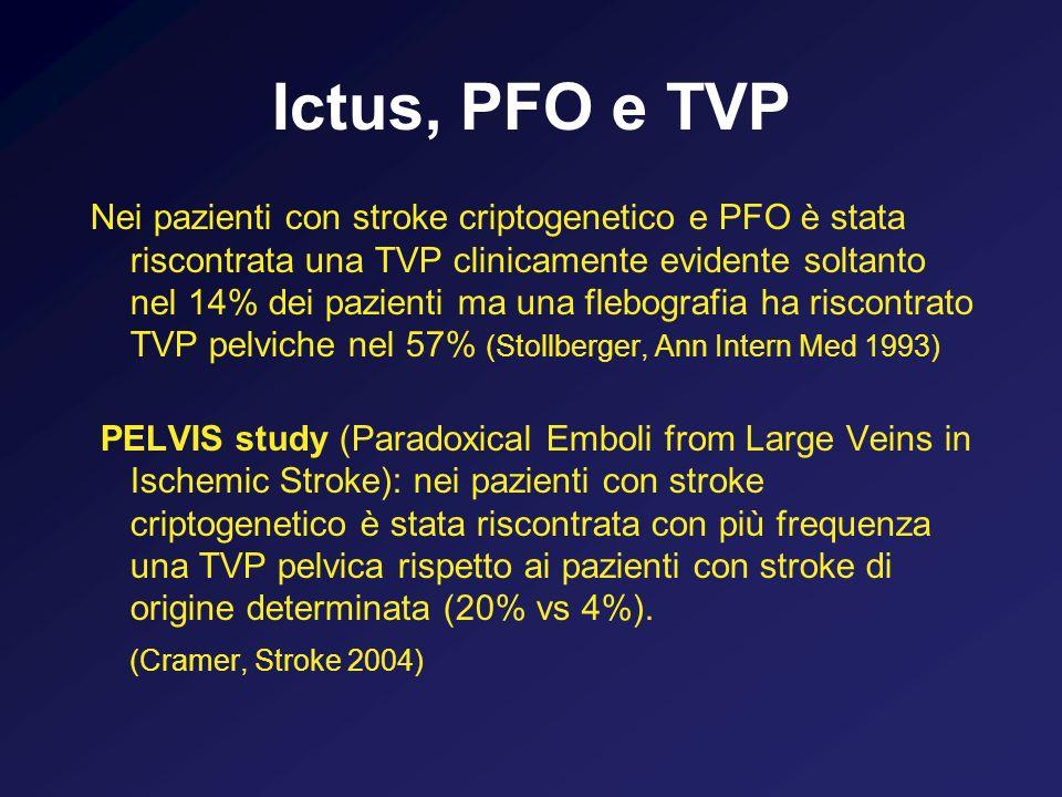 Ictus, PFO e TVP Nei pazienti con stroke criptogenetico e PFO è stata riscontrata una TVP clinicamente evidente soltanto nel 14% dei pazienti ma una f