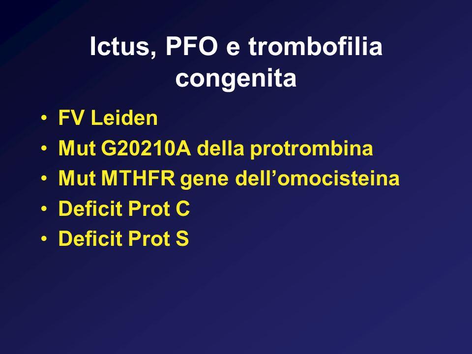 PFO Trombofilia Totale SìNo Sì39 (33%) 81120 No42 (43%) 6698 Totale81147218 Statistic DFDFValueProb Chi- Square 1 1.750 5 0.185 8 ISCHEMIA CEREBRALE aumento fatt VIII 10 iperomocisteinemia 32 antifosfolipidi 16 mutaz.protrombina 18 mut.