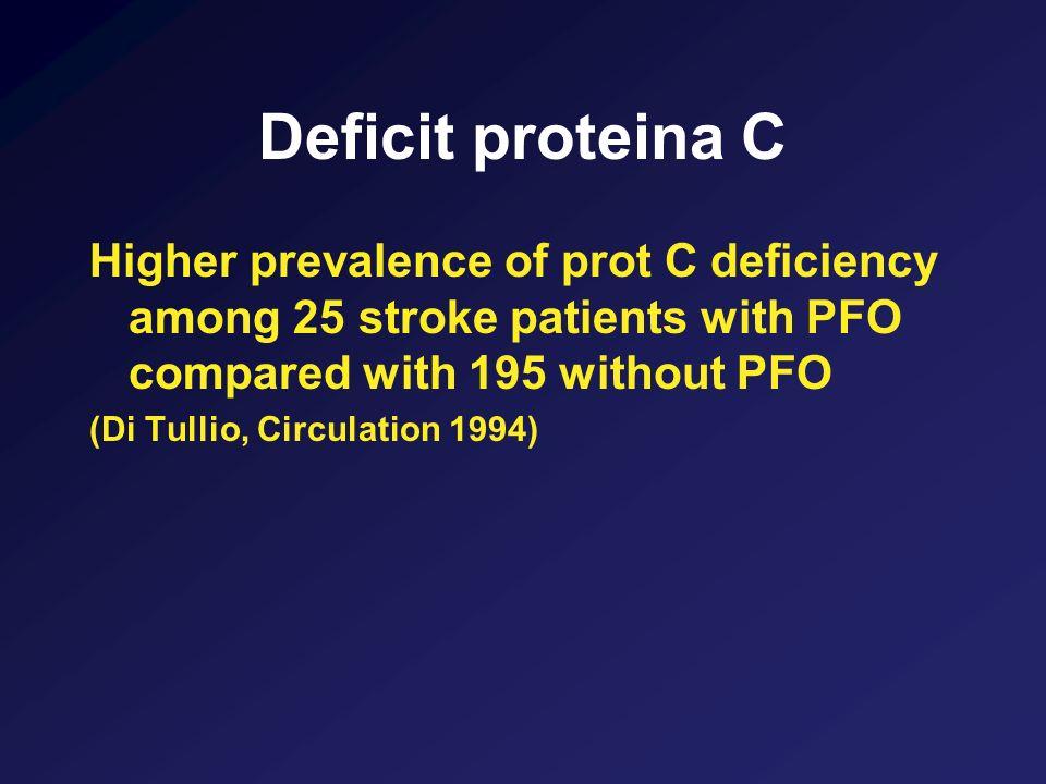 Mutazione G20210A del gene della protrombina e FV Leiden - 125 pazienti con stroke di cui 36 con PFO, 149 controlli: maggiore prevalenza nei pazienti con PFO della mutazione eterozigote del FII (4 vs 1) (Pezzini, Stroke 2003) - F II but not FV Leiden is a risk factor in patients with PFO and otherwise unexplained cerebral ischemia (Lichy Cerebrovasc Disease 2003) - Prevalence of subject carrying at least 1 prothrombotic genotype was higher in the group of PFO patients (mut FII and FVLeiden) (Botto Stroke 2007)