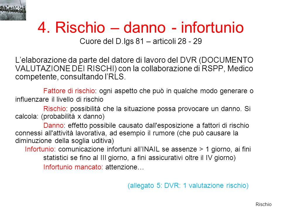 4. Rischio – danno - infortunio Cuore del D.lgs 81 – articoli 28 - 29 Lelaborazione da parte del datore di lavoro del DVR (DOCUMENTO VALUTAZIONE DEI R