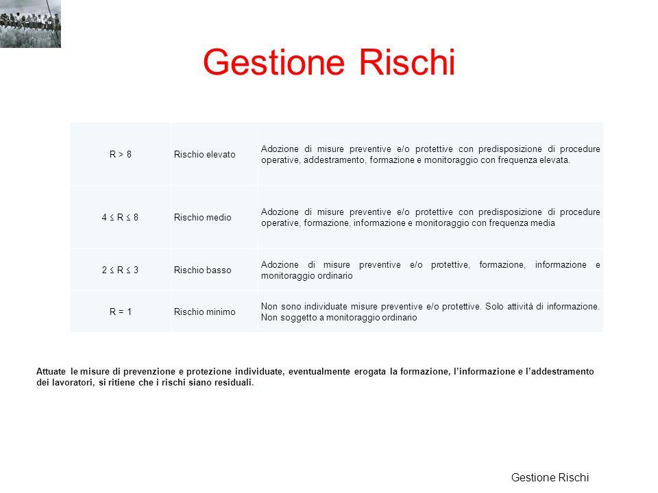 Gestione Rischi R > 8Rischio elevato Adozione di misure preventive e/o protettive con predisposizione di procedure operative, addestramento, formazion