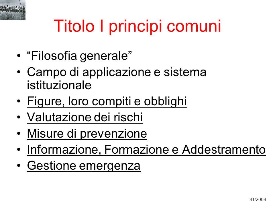 Titolo I principi comuni Filosofia generale Campo di applicazione e sistema istituzionale Figure, loro compiti e obblighi Valutazione dei rischi Misur