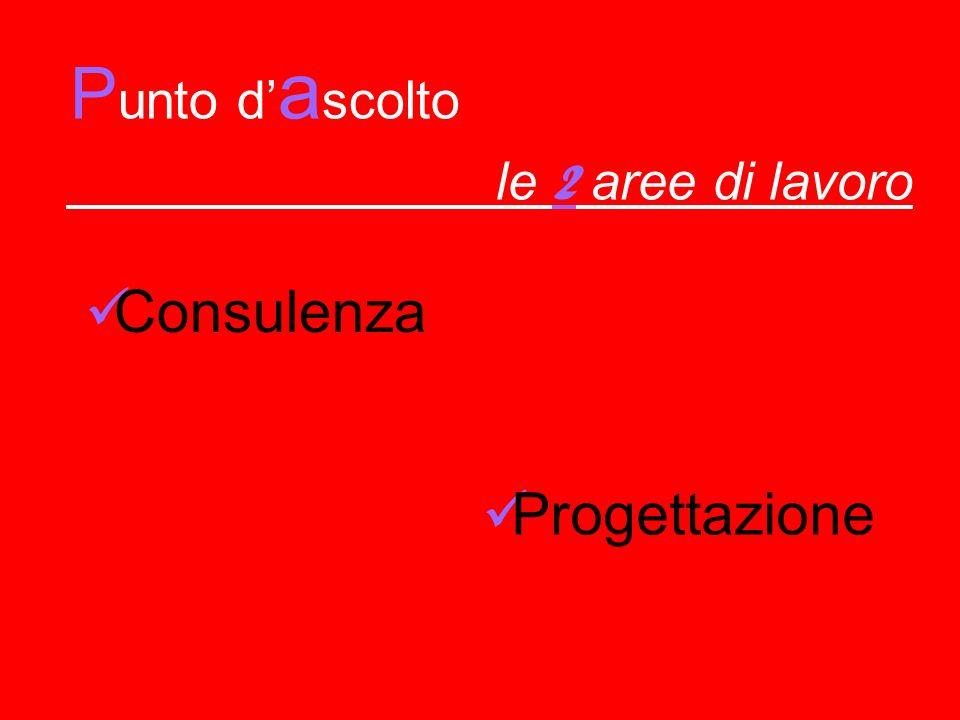 P unto d a scolto Consulenza Progettazione le 2 aree di lavoro