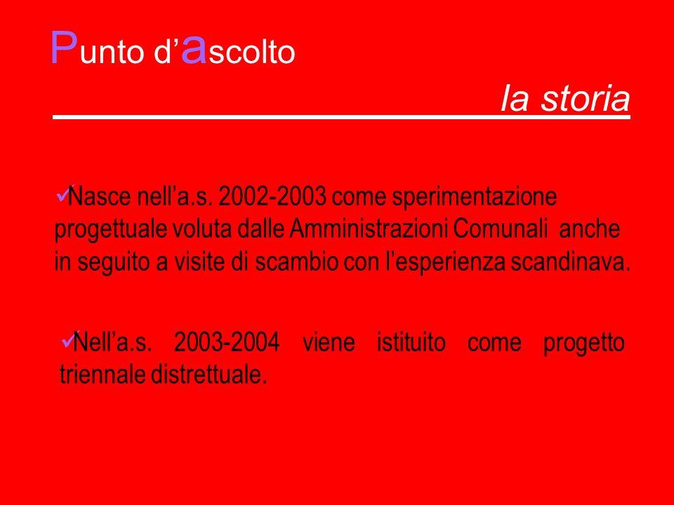 P unto d a scolto la storia Dalla.s.2006-2007 il progetto ha finanziamenti annuali.