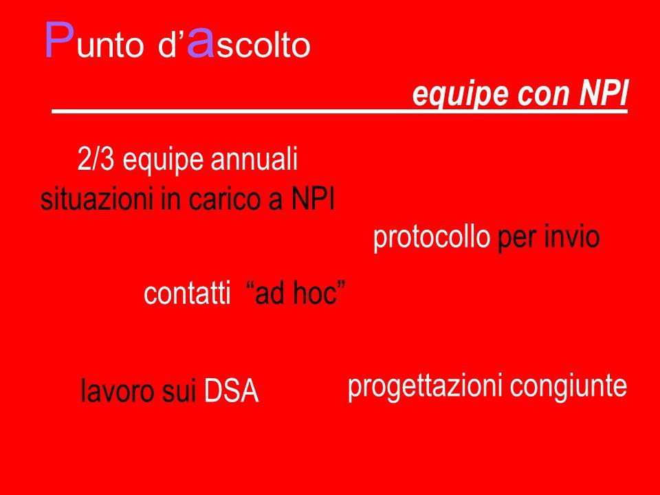 lavoro sui DSA contatti ad hoc progettazioni congiunte protocollo per invio 2/3 equipe annuali situazioni in carico a NPI P unto d a scolto equipe con