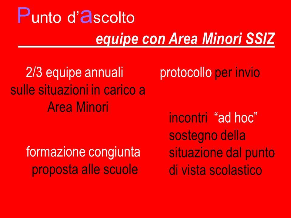 protocollo per invio2/3 equipe annuali sulle situazioni in carico a Area Minori incontri ad hoc sostegno della situazione dal punto di vista scolastic