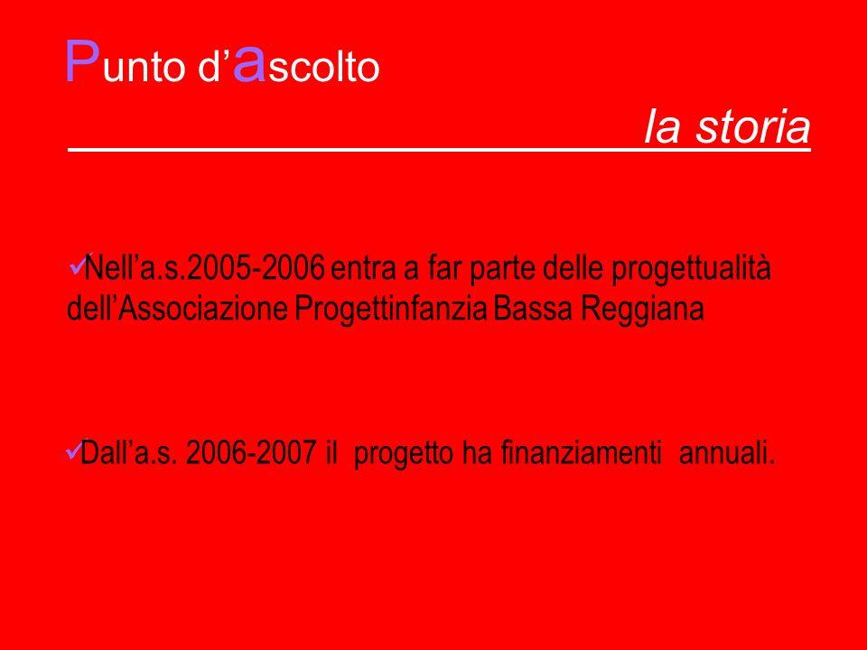 P unto d a scolto la storia Dalla.s. 2006-2007 il progetto ha finanziamenti annuali. Nella.s.2005-2006 entra a far parte delle progettualità dellAssoc