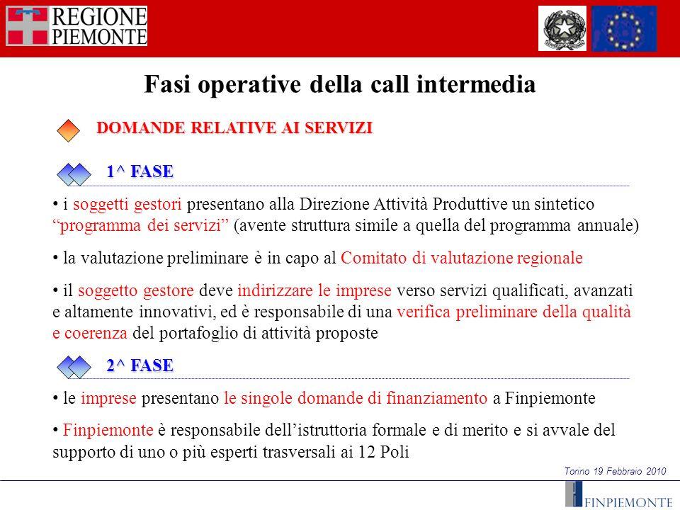 Torino 19 Febbraio 2010 Fasi operative della call intermedia DOMANDE RELATIVE AI SERVIZI DOMANDE RELATIVE AI SERVIZI 1^ FASE i soggetti gestori presen