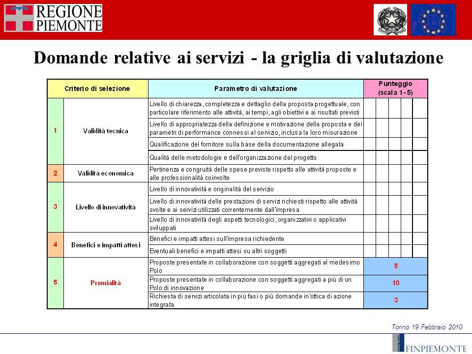 Torino 19 Febbraio 2010 Domande relative ai servizi - la griglia di valutazione
