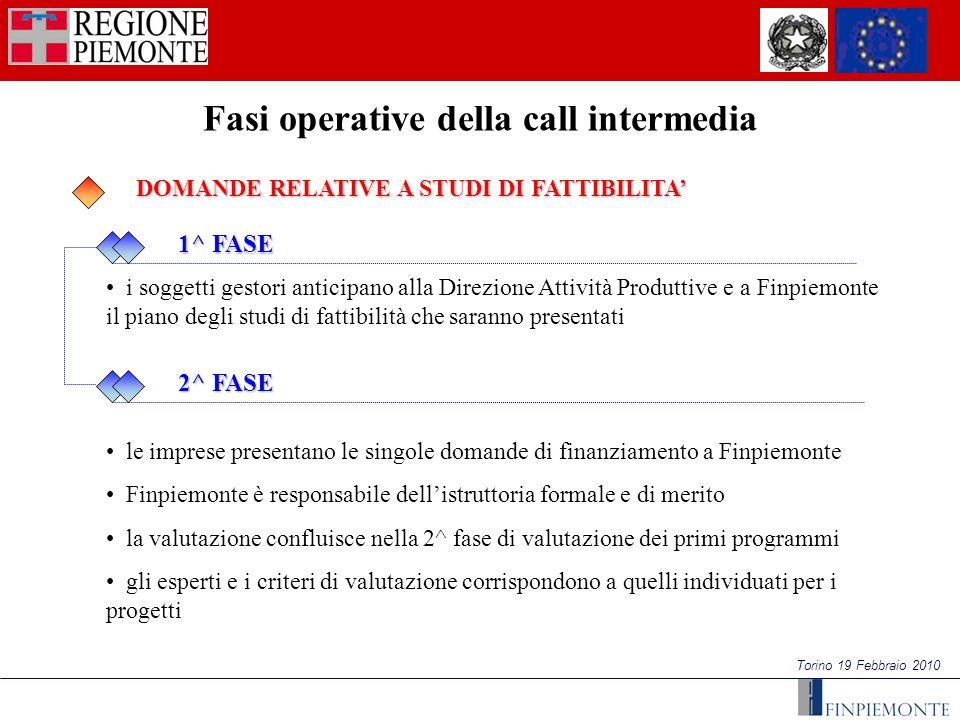 Torino 19 Febbraio 2010 DOMANDE RELATIVE A STUDI DI FATTIBILITA DOMANDE RELATIVE A STUDI DI FATTIBILITA i soggetti gestori anticipano alla Direzione A