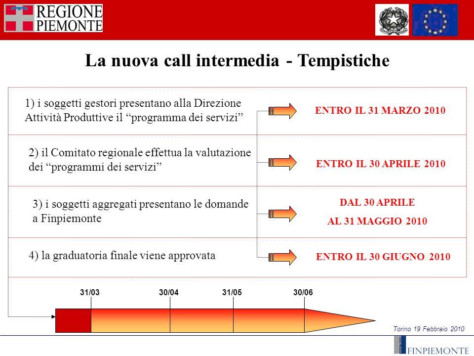Torino 19 Febbraio 2010 La nuova call intermedia - Tempistiche 31/0330/0431/0530/06 1) i soggetti gestori presentano alla Direzione Attività Produttiv