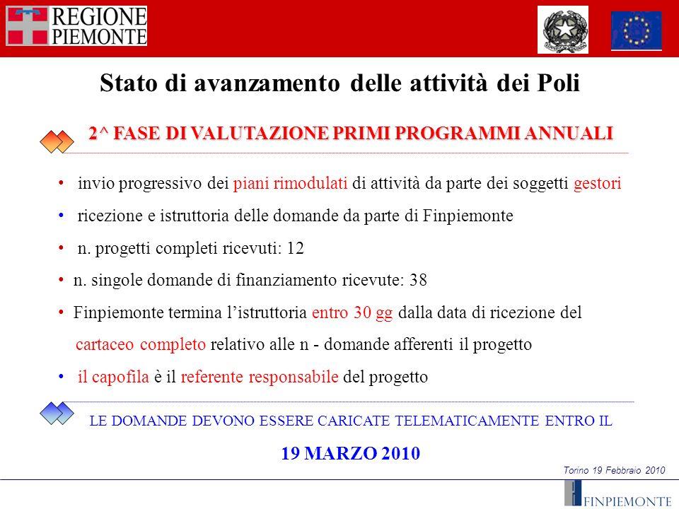 Torino 19 Febbraio 2010 Stato di avanzamento delle attività dei Poli invio progressivo dei piani rimodulati di attività da parte dei soggetti gestori ricezione e istruttoria delle domande da parte di Finpiemonte n.