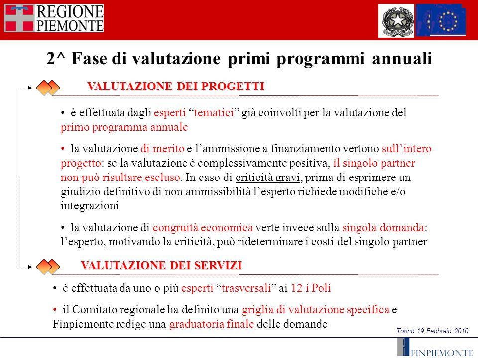 Torino 19 Febbraio 2010 2^ Fase di valutazione primi programmi annuali VALUTAZIONE DEI PROGETTI VALUTAZIONE DEI PROGETTI è effettuata dagli esperti tematici già coinvolti per la valutazione del primo programma annuale la valutazione di merito e lammissione a finanziamento vertono sullintero progetto: se la valutazione è complessivamente positiva, il singolo partner non può risultare escluso.
