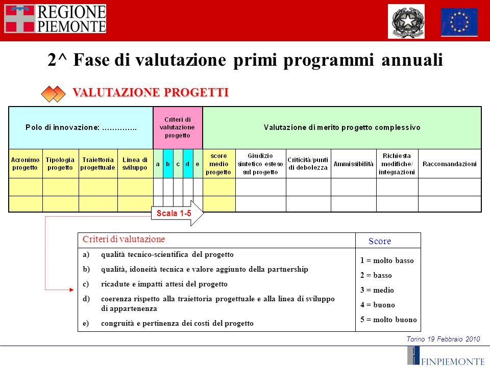 Torino 19 Febbraio 2010 2^ Fase di valutazione primi programmi annuali VALUTAZIONE PROGETTI VALUTAZIONE PROGETTI Criteri di valutazione a)qualità tecn