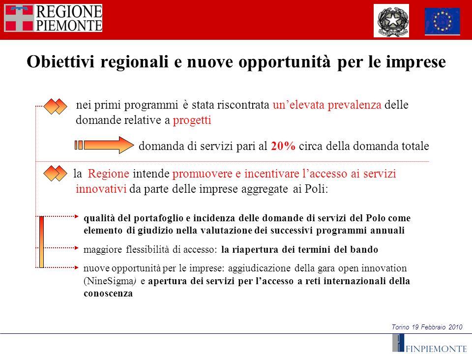 Torino 19 Febbraio 2010 Obiettivi regionali e nuove opportunità per le imprese nei primi programmi è stata riscontrata unelevata prevalenza delle doma