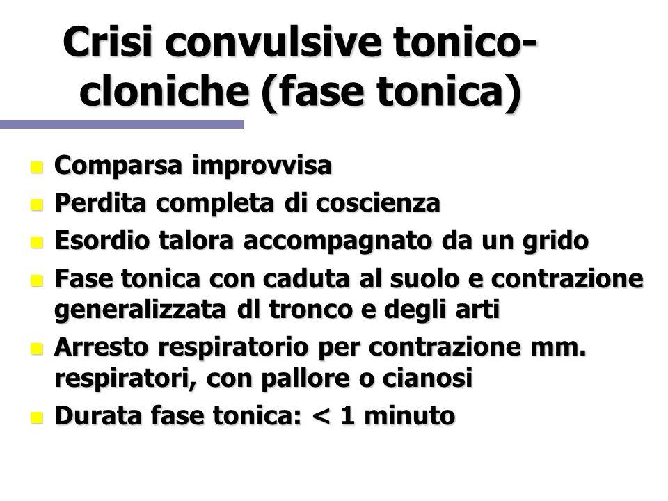 Crisi convulsive tonico- cloniche (fase tonica) Comparsa improvvisa Comparsa improvvisa Perdita completa di coscienza Perdita completa di coscienza Es