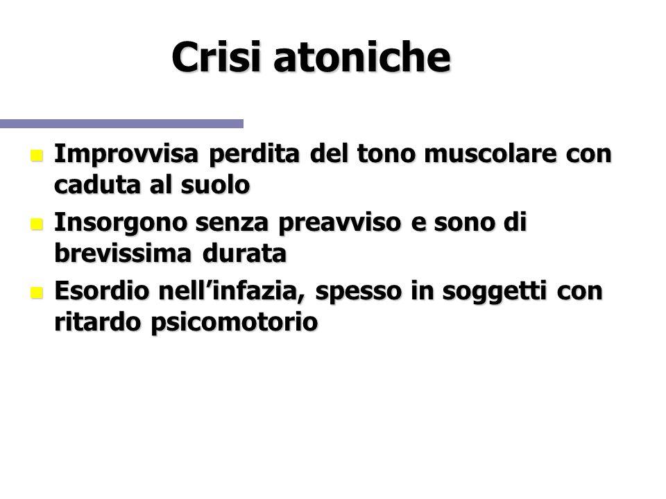 Crisi atoniche Improvvisa perdita del tono muscolare con caduta al suolo Improvvisa perdita del tono muscolare con caduta al suolo Insorgono senza pre