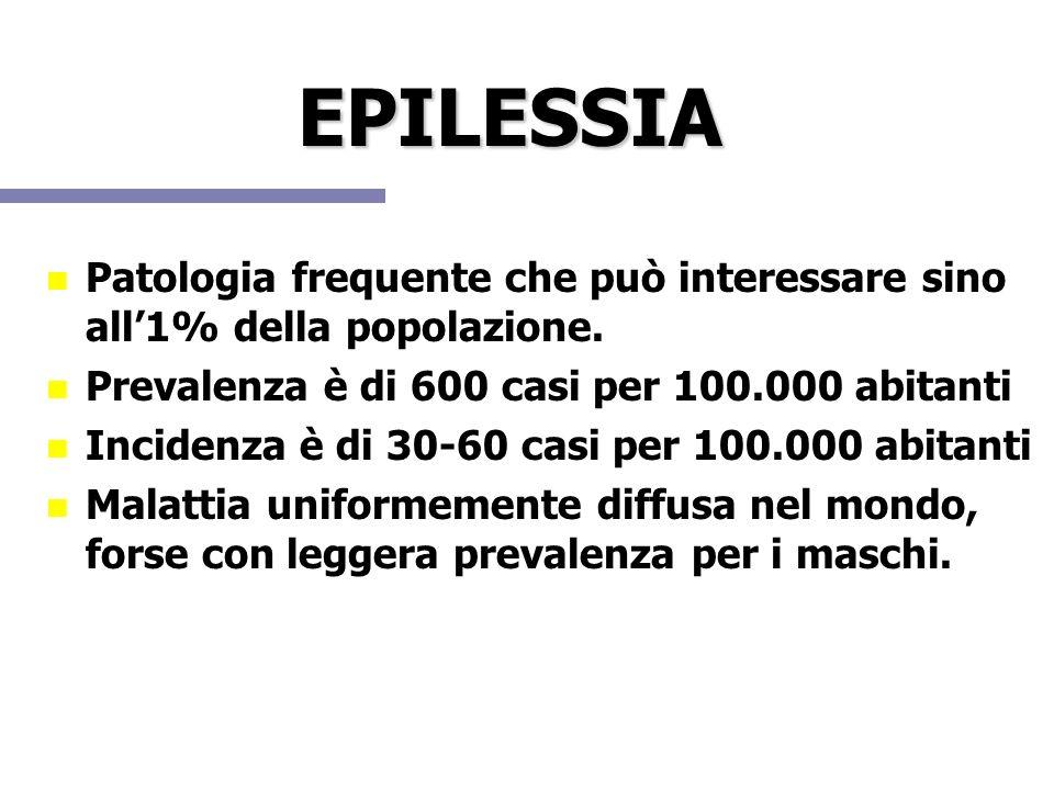 EPILESSIA Patologia frequente che può interessare sino all1% della popolazione. Prevalenza è di 600 casi per 100.000 abitanti Incidenza è di 30-60 cas