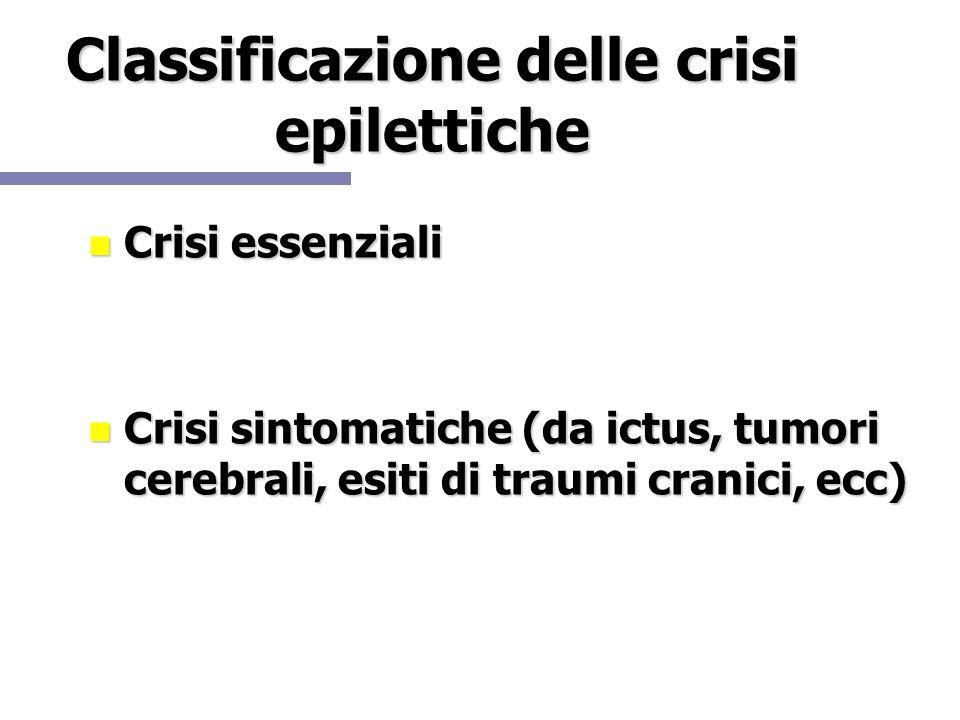 Classificazione delle crisi epilettiche Crisi essenziali Crisi essenziali Crisi sintomatiche (da ictus, tumori cerebrali, esiti di traumi cranici, ecc