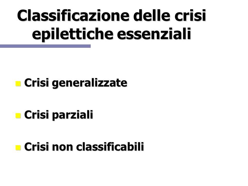 Classificazione delle crisi epilettiche essenziali Crisi generalizzate Crisi generalizzate Crisi parziali Crisi parziali Crisi non classificabili Cris