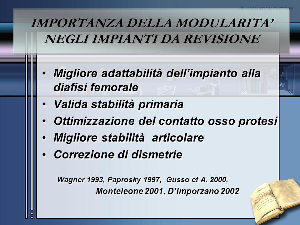IMPORTANZA DELLA MODULARITA NEGLI IMPIANTI DA REVISIONE Migliore adattabilità dellimpianto alla diafisi femorale Valida stabilità primaria Ottimizzazi
