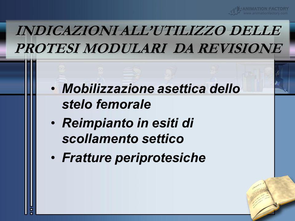 Mobilizzazione asettica dello stelo femorale Reimpianto in esiti di scollamento settico Fratture periprotesiche INDICAZIONI ALLUTILIZZO DELLE PROTESI