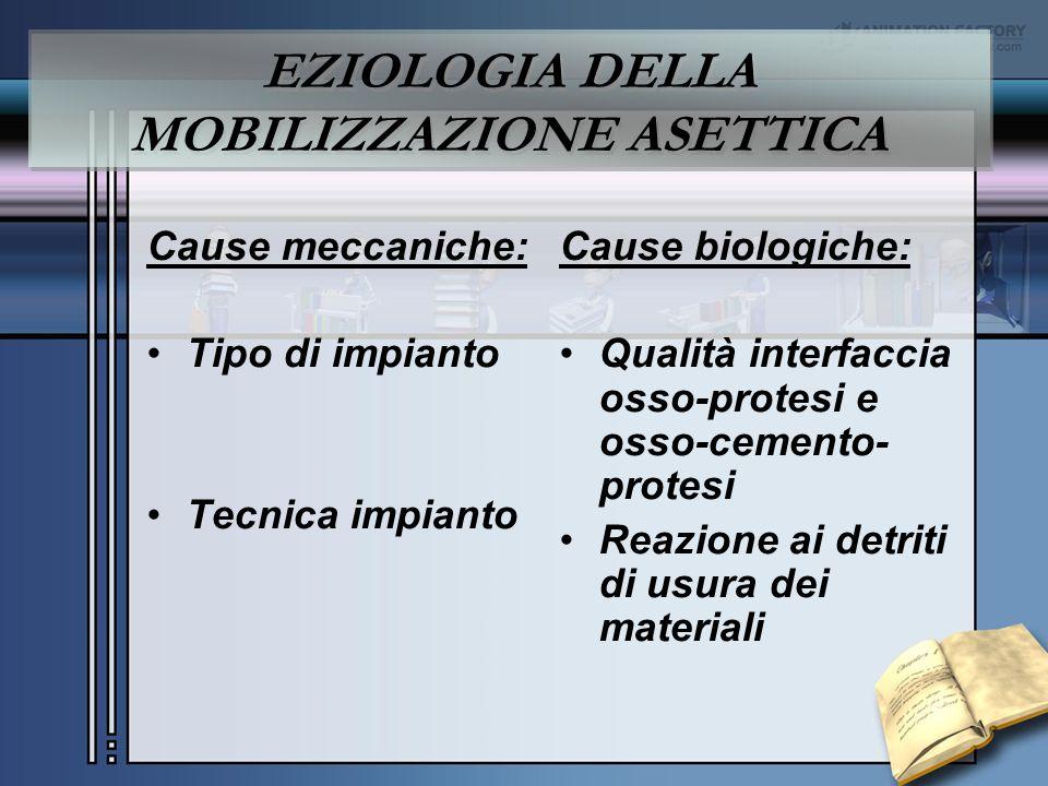 Cause meccaniche: Tipo di impianto Tecnica impianto Cause biologiche: Qualità interfaccia osso-protesi e osso-cemento- protesi Reazione ai detriti di