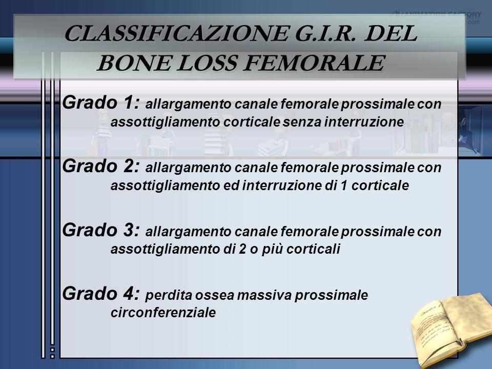 Grado 1: allargamento canale femorale prossimale con assottigliamento corticale senza interruzione Grado 2: allargamento canale femorale prossimale co