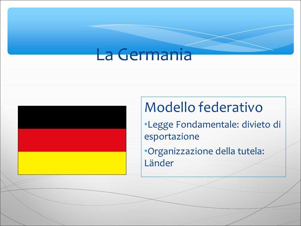 Modello federativo Legge Fondamentale: divieto di esportazione Organizzazione della tutela: Länder La Germania