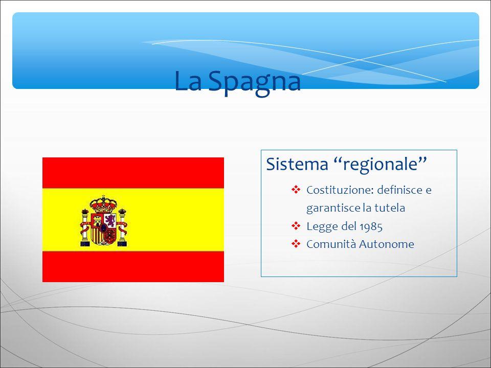 Sistema regionale Costituzione: definisce e garantisce la tutela Legge del 1985 Comunità Autonome La Spagna