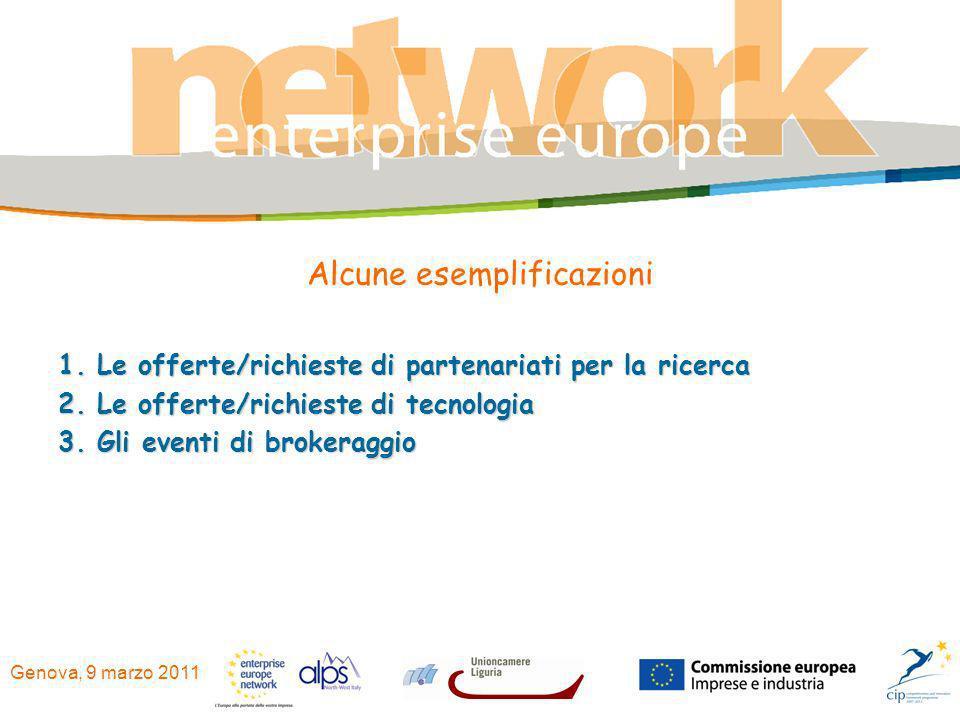 Genova, 9 marzo 2011 Alcune esemplificazioni 1. Le offerte/richieste di partenariati per la ricerca 2. Le offerte/richieste di tecnologia 3. Gli event