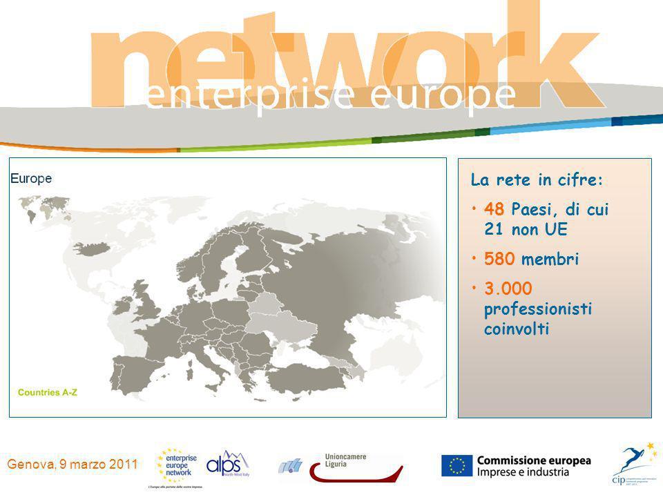 La rete in cifre: 48 Paesi, di cui 21 non UE 580 membri 3.000 professionisti coinvolti