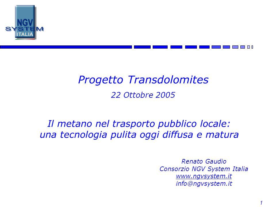 1 Il metano nel trasporto pubblico locale: una tecnologia pulita oggi diffusa e matura Progetto Transdolomites 22 Ottobre 2005 Renato Gaudio Consorzio