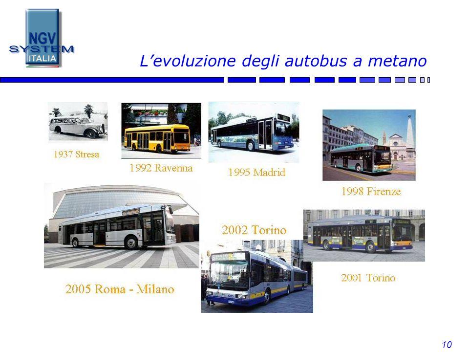 10 Levoluzione degli autobus a metano