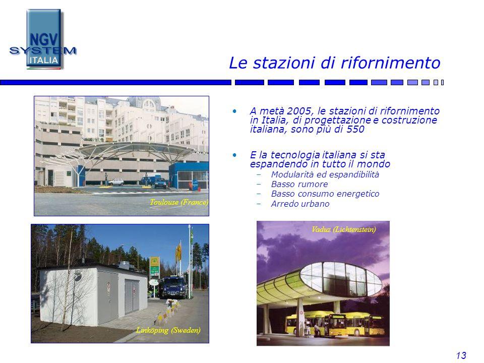 13 Le stazioni di rifornimento A metà 2005, le stazioni di rifornimento in Italia, di progettazione e costruzione italiana, sono più di 550 E la tecno